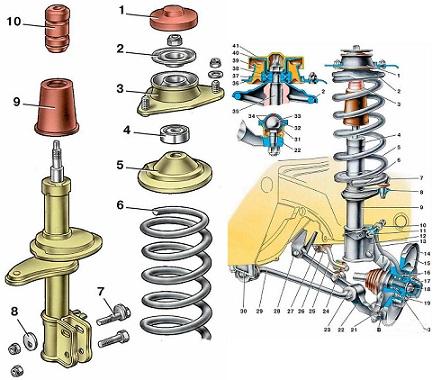 Замена верхней опоры передней стойки на ВАЗ с передним приводом